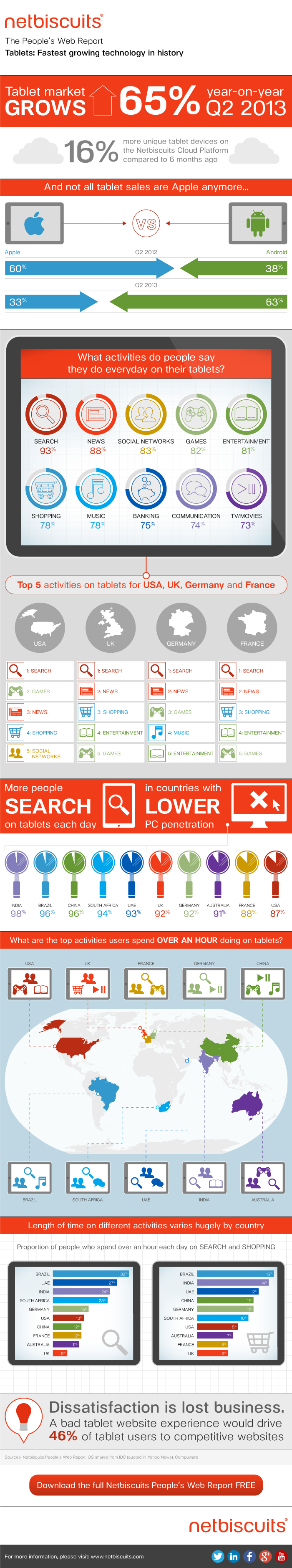 PWR-Tablets-Infographic