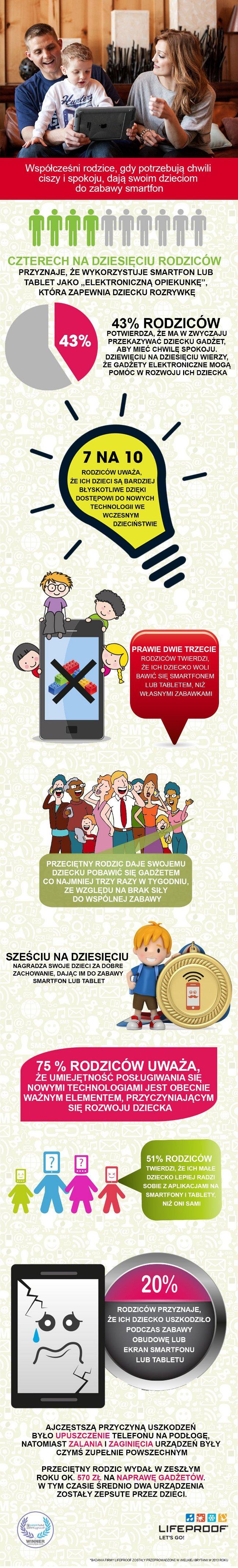 KidProof_infographic
