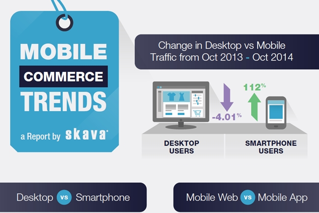 mobile commerce report