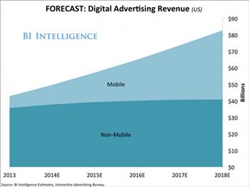 bi mobile ad